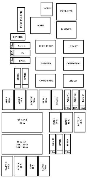 Kia Rio (2006  2009)  fuse box diagram  Auto Genius