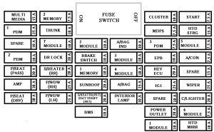 Kia Optima Hybrid (from 2016) – fuse box diagram   Auto Genius