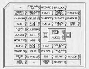 KIA Rio (2011  2014)  fuse box diagram  Auto Genius