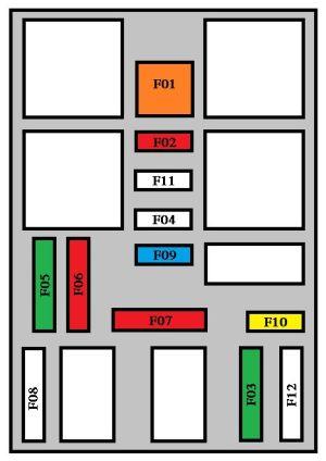 Peugeot 208 (from 2012)  fuse box diagram  Auto Genius