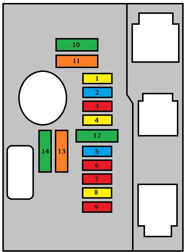 peugeot 406 estate fuse box layout | better wiring diagram ... peugeot 307 fuse box map peugeot 307 fuse box brake lights #7