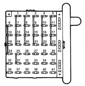 Ford ESeries E150 E150 E 150 (1997) – fuse box diagram