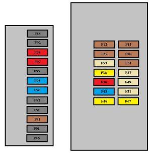 Peugeot Bipper (from 2010)  fuse box diagram  Auto Genius