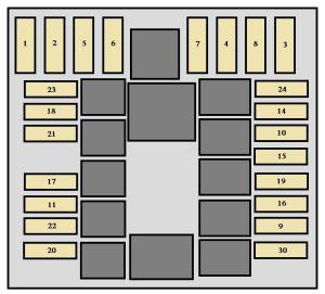 Citroen Jumper 3 Fuse Box | iconfort