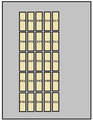 Peugeot Boxer Benne  fuse box diagram  Auto Genius