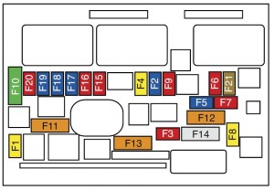Peugeot RCZ (2009  2010)  fuse box diagram  Auto Genius