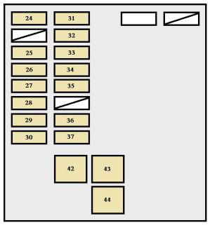 Toyota Avalon (1998)  fuse box diagram  Auto Genius