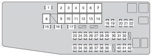 Toyota Avalon Hybrid (from 2013)  fuse box diagram  Auto