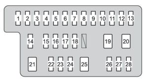 Toyota Aygo (AB40; from 2014)  fuse box diagram  Auto Genius