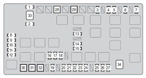 Toyota FJ Cruiser (2008  2009)  fuse box diagram  Auto