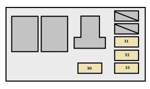 Toyota Highlander Hybrid (2006  2007)  fuse box diagram