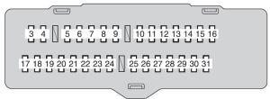 Toyota Highlander Hybrid (2009  2010)  fuse box diagram