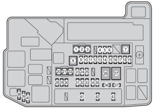Toyota Prius V (from 2013)  fuse box diagram  Auto Genius