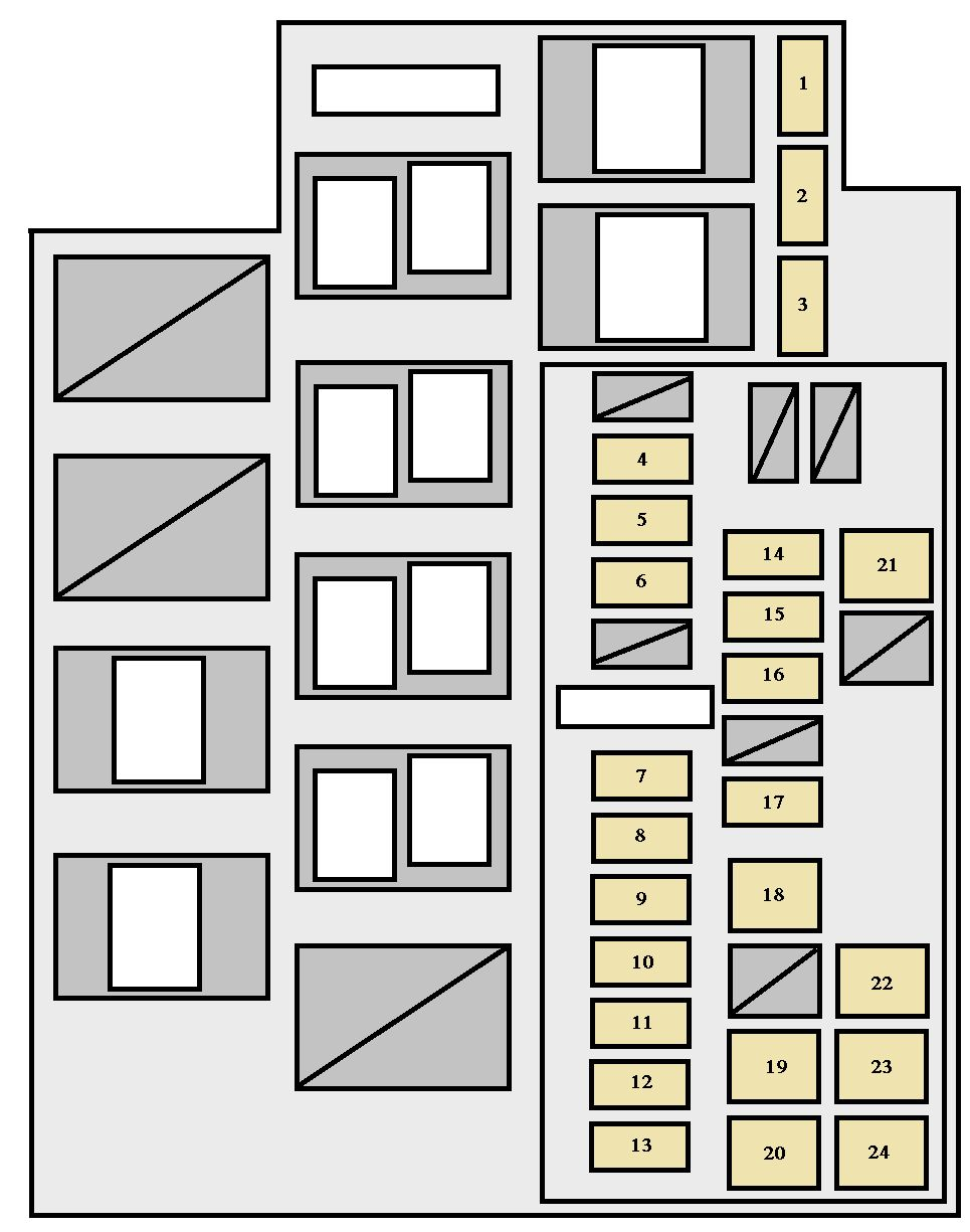 fuse box on toyota rav4 wiring diagram post 2000 Toyota Land Cruiser Fuse Box Diagram