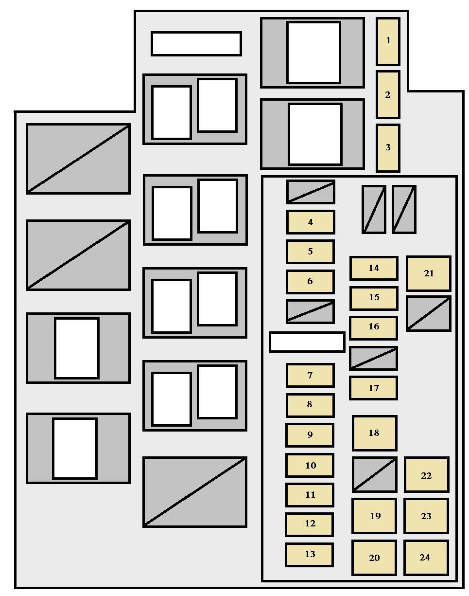 fuse box on toyota rav4 wiring diagram post 2002 Toyota Camry Fuse Box Diagram