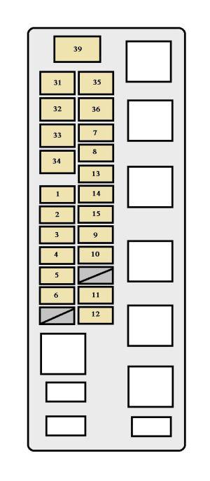 Toyota Tundra (2000)  fuse box diagram  Auto Genius