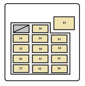 Toyota Tundra (2003  2004)  fuse box diagram  Auto Genius