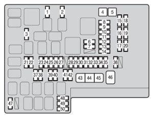 Scion FRS (2013  2016)  fuse box diagram  Auto Genius