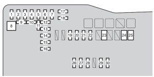Scion iQ EV (2013)  fuse box diagram  Auto Genius