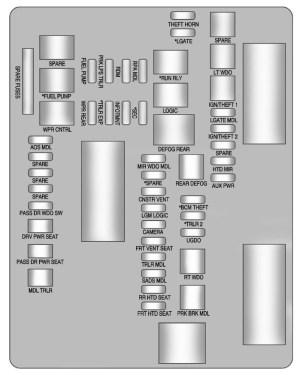Cadillac SRX (2010  2011)  fuse box diagram  Auto Genius