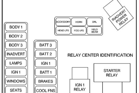 interior location of relays in villager » Full HD MAPS Locations ...
