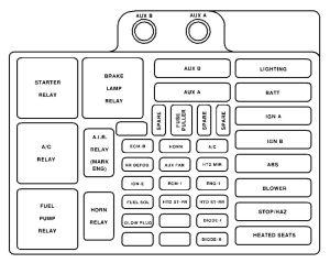 Cadillac Escalade (1998  2000)  fuse box diagram  Auto
