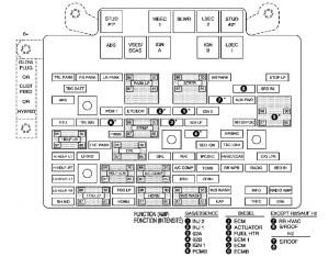 Cadillac Escalade (2006)  fuse box diagram  Auto Genius