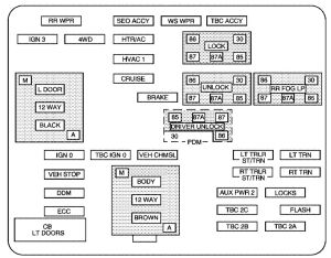 Cadillac Escalade (2005)  fuse box diagram  Auto Genius