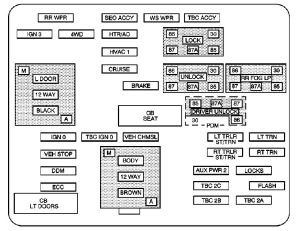 Cadillac Escalade (2003  2004)  fuse box diagram  Auto Genius