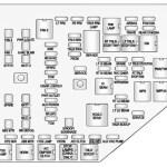 Gmc Acadia Fuse Box Center Wiring Diagram Know Detail Know Detail Iosonointersex It