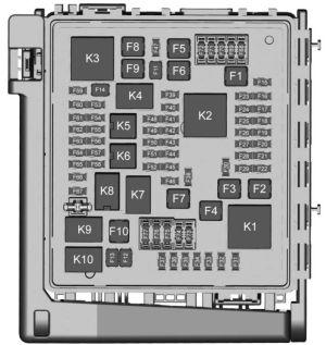 GMC Acadia (2018)  fuse box diagram  Auto Genius