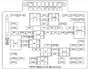 GMC Denali (2001)  fuse box diagram  Auto Genius