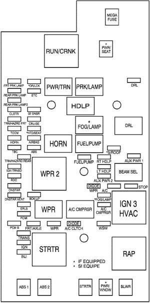GMC Canyon mk1 (First Generation; 2006)  fuse box diagram  Auto Genius