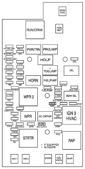 GMC Canyon mk1 (First Generation; 2007)  fuse box diagram
