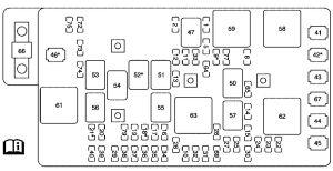 GMC Canyon mk1 (First Generation; 2004)  fuse box diagram