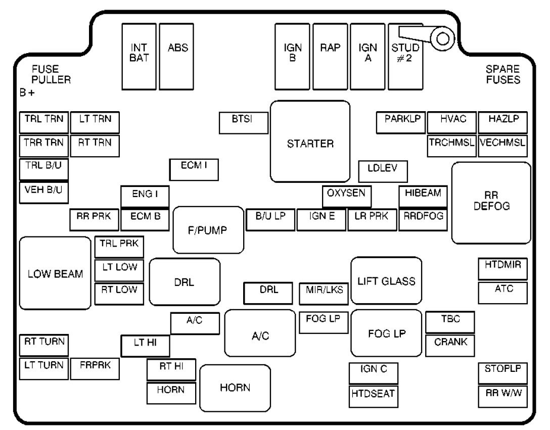 Gmc Hd Fuse Diagram