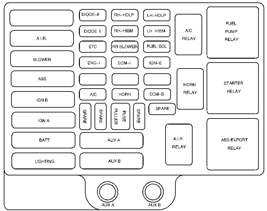 Gmc Savana Fuse Panel Diagram