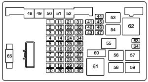 Chevrolet Express Fuse Box Location | Online Wiring Diagram