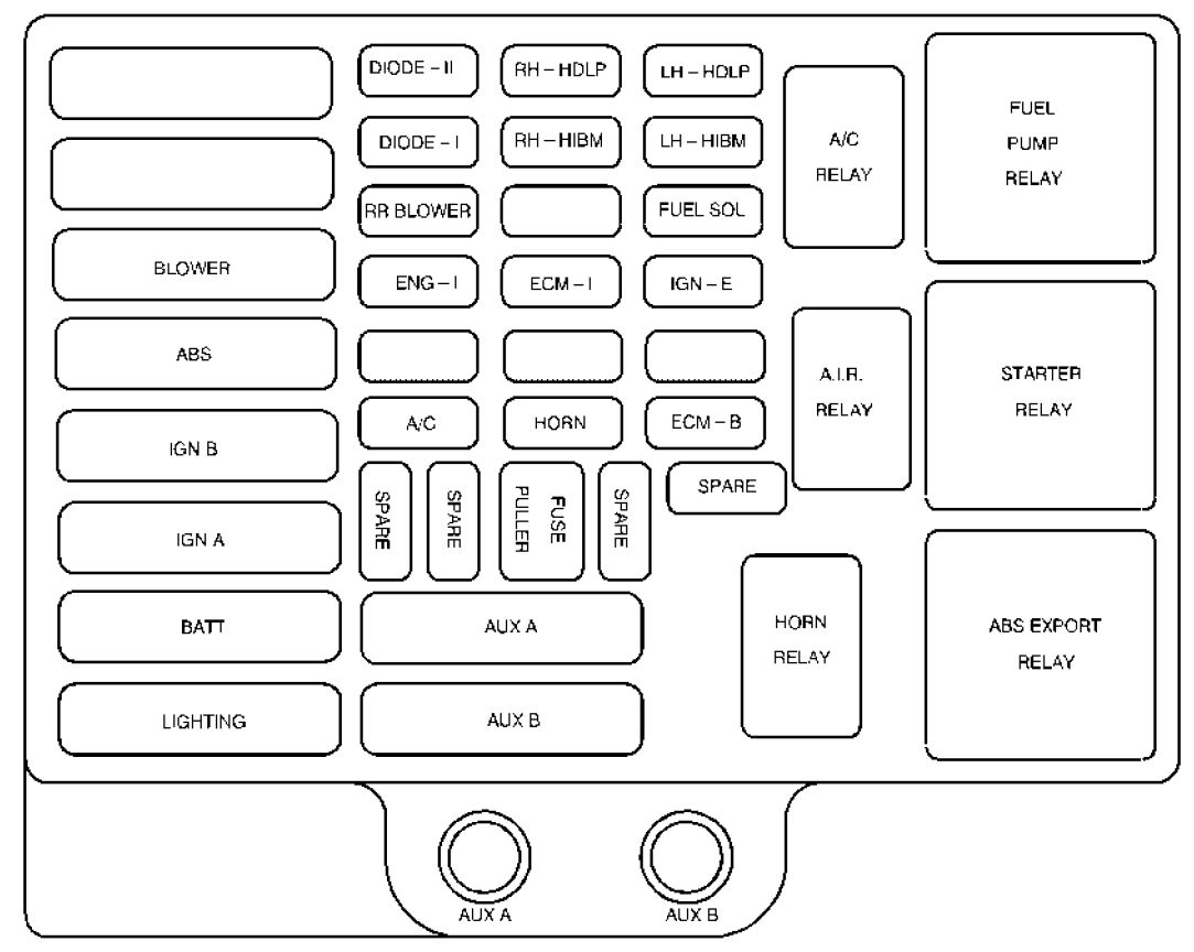top suggestions gm fuse box diagram :