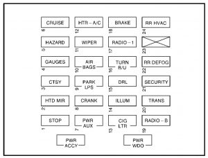 GMC Savana (1999  2000)  fuse box diagram  Auto Genius