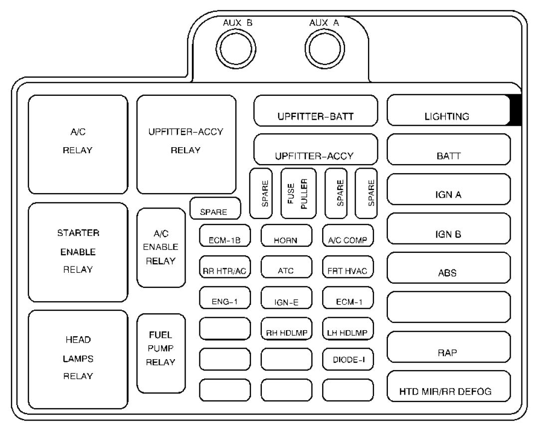 Chevy Aveo Interior Fuse Box Diagram