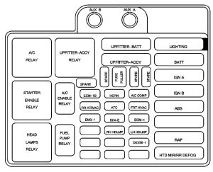 GMC Safari mk2 (2004  2005)  fuse box diagram  Auto Genius