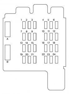 GMC Safari mk2 (2000  2003)  fuse box diagram  Auto Genius