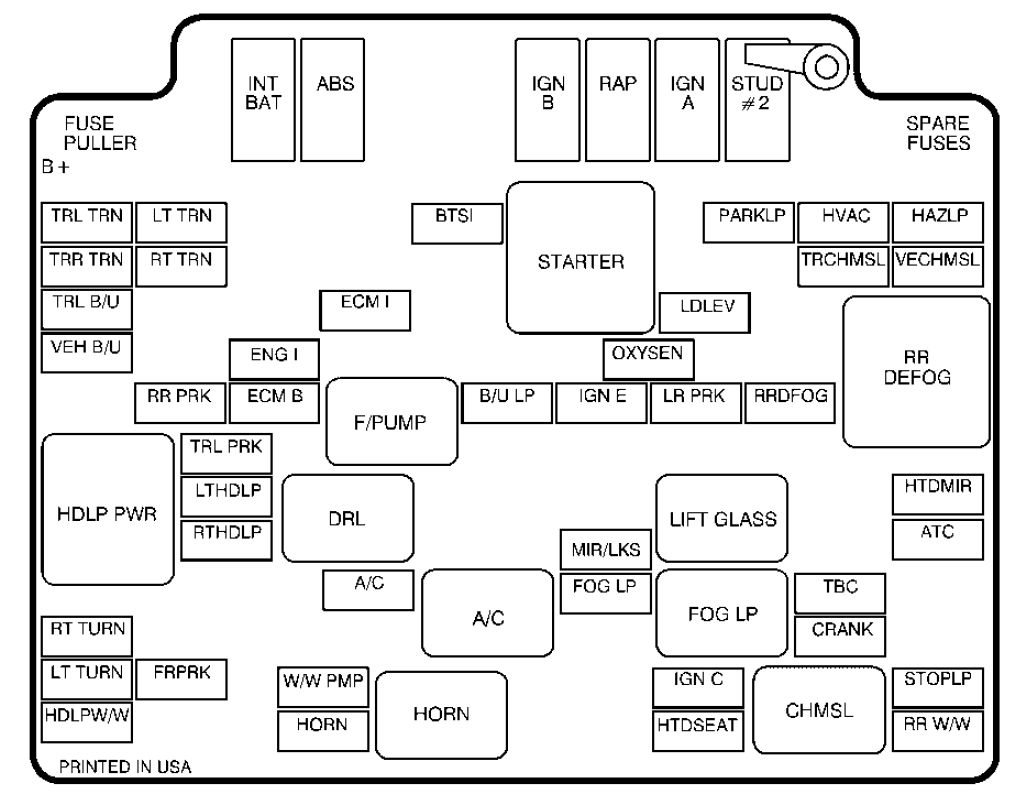 Gmc C Fuse Box Diagram