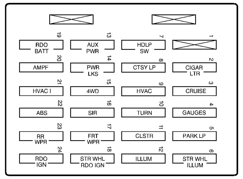 Wiring Door Lock Astro Dutch Chevrolet Van Diagram 1995