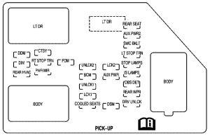 GMC Sierra (2007)  fuse box diagram  Auto Genius