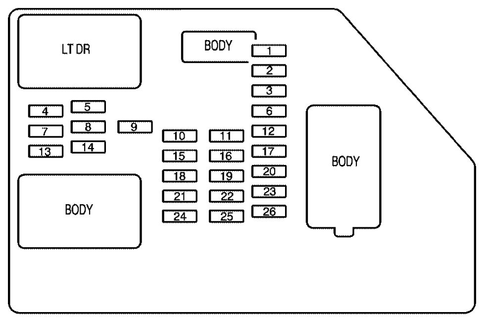 2006 silverado interior fuse box diagram