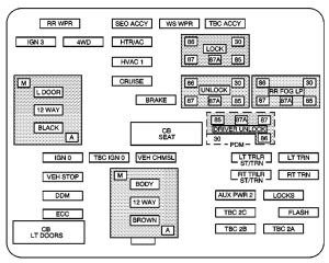 GMC Sierra mk1 (2003  2004)  fuse box diagram  Auto Genius