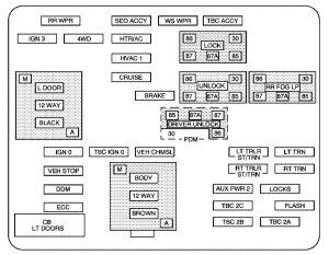 GMC Sierra mk1 (2006)  fuse box diagram  Auto Genius