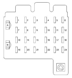 GMC Sierra mk1 (1996  1998)  fuse box diagram  Auto Genius